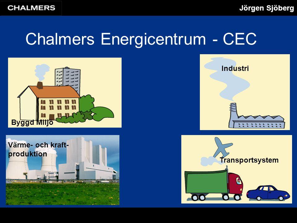 Jörgen Sjöberg Chalmers Energicentrum - CEC Transportsystem Värme- och kraft- produktion Industri Byggd Miljö