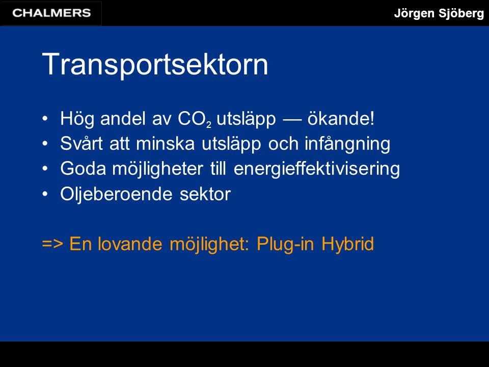 Jörgen Sjöberg Transportsektorn Hög andel av CO 2 utsläpp — ökande.