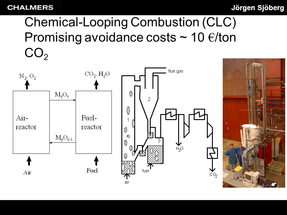 Jörgen Sjöberg Chemical-Looping Combustion (CLC) Promising avoidance costs ~ 10 € /ton CO 2
