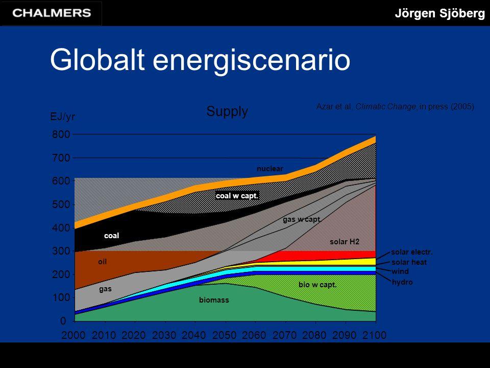Jörgen Sjöberg Globalt energiscenario Azar et al, Climatic Change, in press (2005) Supply 0 100 200 300 400 500 600 700 800 2000 2010 2020 2030 2040 2050 2060 2070 2080 2090 2100 EJ/yr nuclear coal oil solar H2 biomass solar electr.