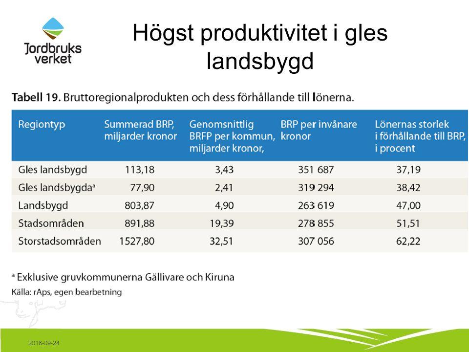 Högst produktivitet i gles landsbygd 2016-09-24