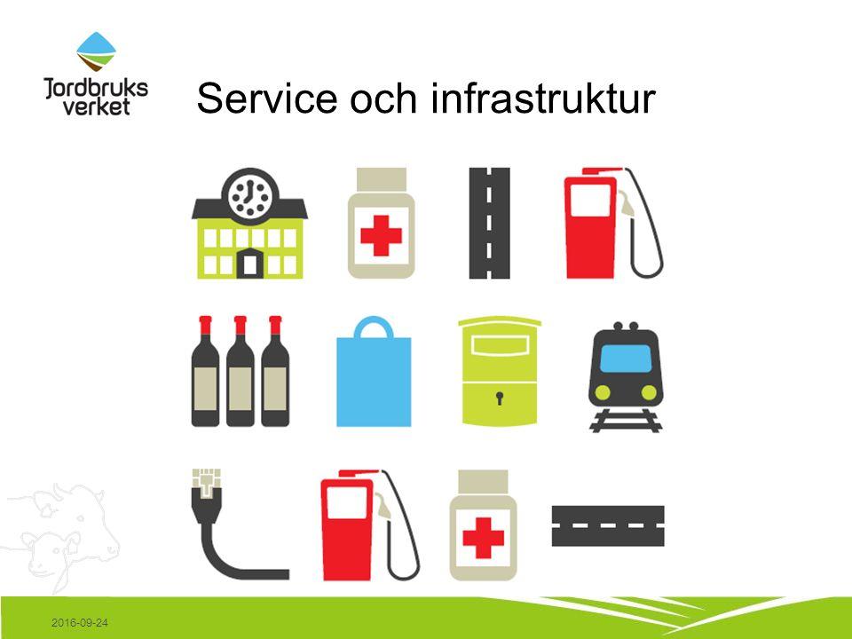 Service och infrastruktur 2016-09-24