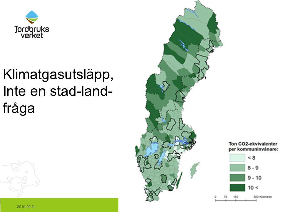 Klimatgasutsläpp, Inte en stad-land- fråga