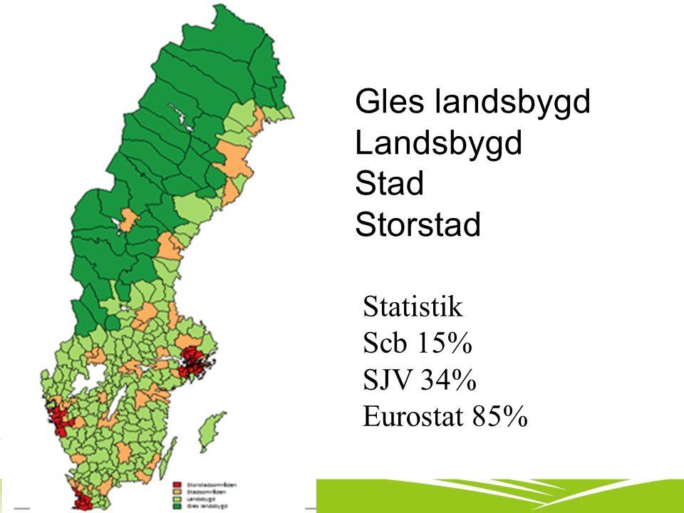 Gles landsbygd Landsbygd Stad Storstad 2016-09-24 Statistik Scb 15% SJV 34% Eurostat 85%