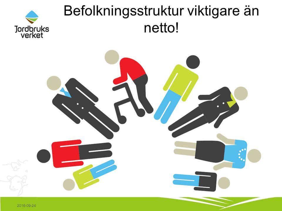 Befolkningsstruktur viktigare än netto! 2016-09-24