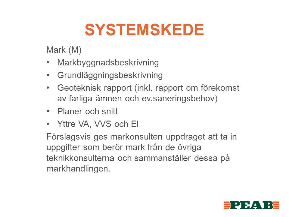 SYSTEMSKEDE Mark (M) Markbyggnadsbeskrivning Grundläggningsbeskrivning Geoteknisk rapport (inkl.