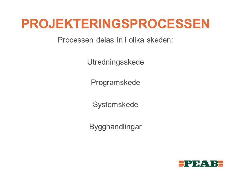 PROJEKTERINGSPROCESSEN Processen delas in i olika skeden: Utredningsskede Programskede Systemskede Bygghandlingar