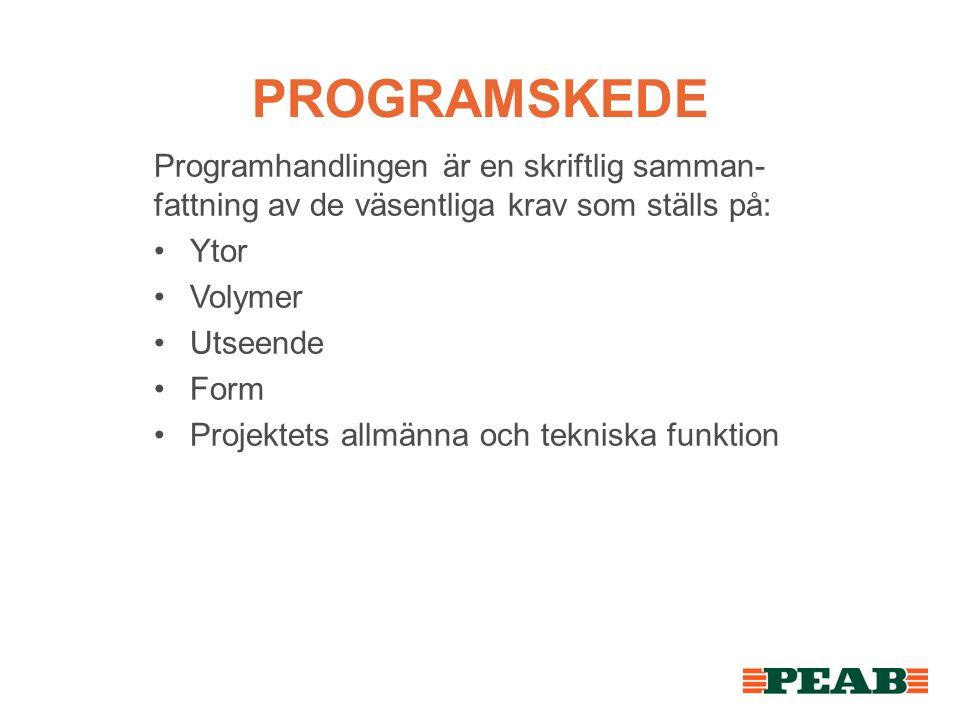 PROGRAMSKEDE Programhandlingen är en skriftlig samman- fattning av de väsentliga krav som ställs på: Ytor Volymer Utseende Form Projektets allmänna och tekniska funktion
