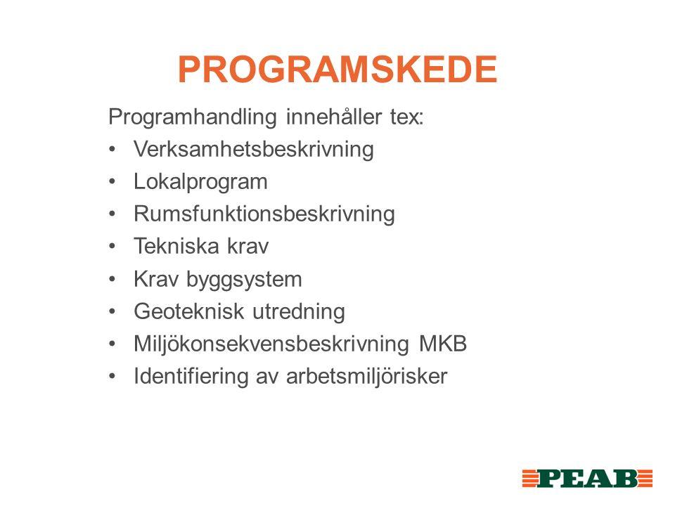 PROGRAMSKEDE Programhandling innehåller tex: Verksamhetsbeskrivning Lokalprogram Rumsfunktionsbeskrivning Tekniska krav Krav byggsystem Geoteknisk utredning Miljökonsekvensbeskrivning MKB Identifiering av arbetsmiljörisker