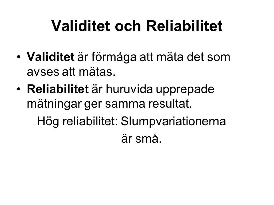 Validitet och Reliabilitet Validitet är förmåga att mäta det som avses att mätas.