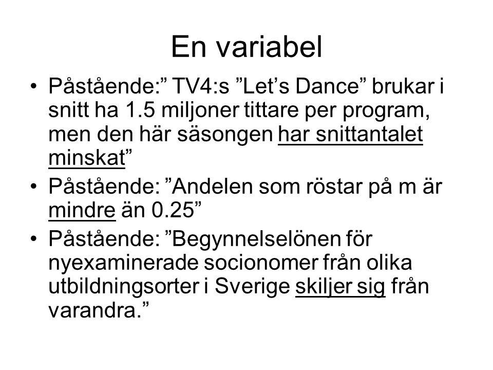 En variabel Påstående: TV4:s Let's Dance brukar i snitt ha 1.5 miljoner tittare per program, men den här säsongen har snittantalet minskat Påstående: Andelen som röstar på m är mindre än 0.25 Påstående: Begynnelselönen för nyexaminerade socionomer från olika utbildningsorter i Sverige skiljer sig från varandra.