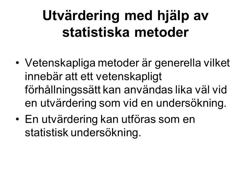 Hur utförs en statistisk undersökning .1.