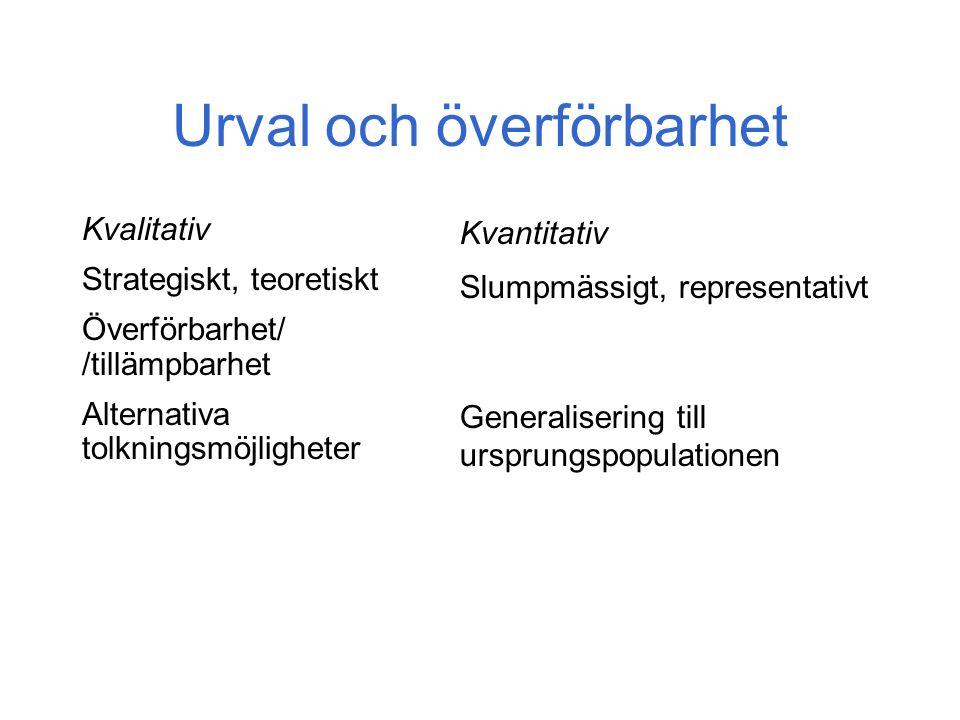 Urval och överförbarhet Kvalitativ Strategiskt, teoretiskt Överförbarhet/ /tillämpbarhet Alternativa tolkningsmöjligheter Kvantitativ Slumpmässigt, representativt Generalisering till ursprungspopulationen