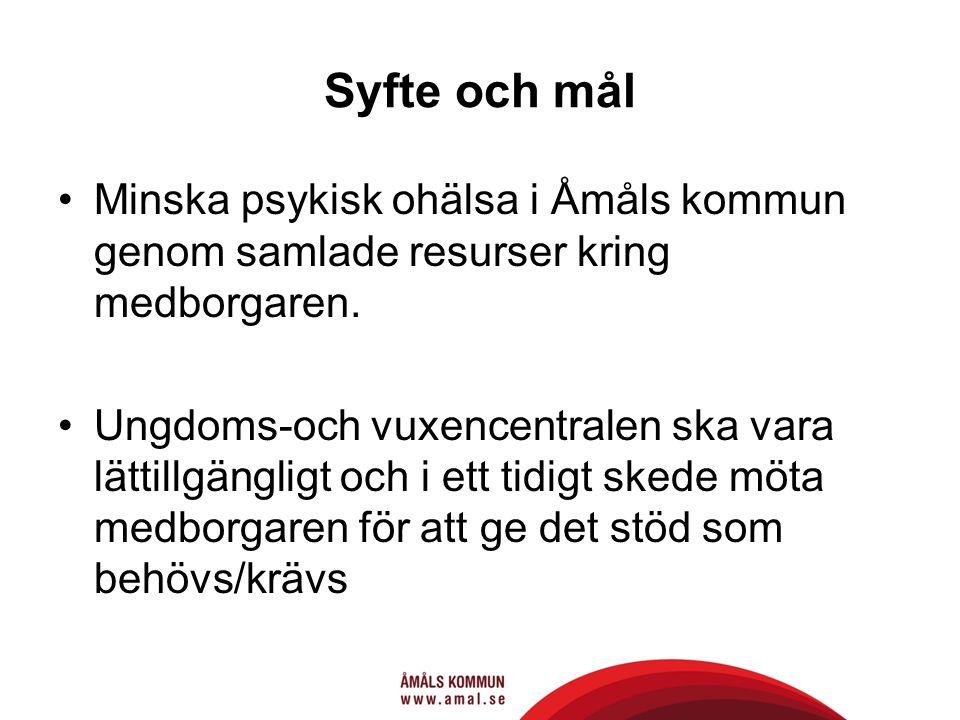 Syfte och mål Minska psykisk ohälsa i Åmåls kommun genom samlade resurser kring medborgaren. Ungdoms-och vuxencentralen ska vara lättillgängligt och i