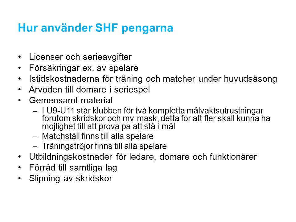 Hur använder SHF pengarna Licenser och serieavgifter Försäkringar ex.
