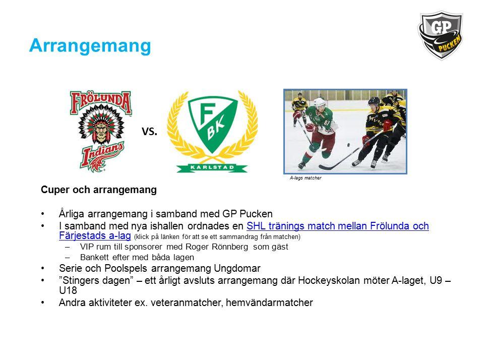 Arrangemang Cuper och arrangemang Årliga arrangemang i samband med GP Pucken I samband med nya ishallen ordnades en SHL tränings match mellan Frölunda och Färjestads a-lag (klick på länken för att se ett sammandrag från matchen)SHL tränings match mellan Frölunda och Färjestads a-lag –VIP rum till sponsorer med Roger Rönnberg som gäst –Bankett efter med båda lagen Serie och Poolspels arrangemang Ungdomar Stingers dagen – ett årligt avsluts arrangemang där Hockeyskolan möter A-laget, U9 – U18 Andra aktiviteter ex.