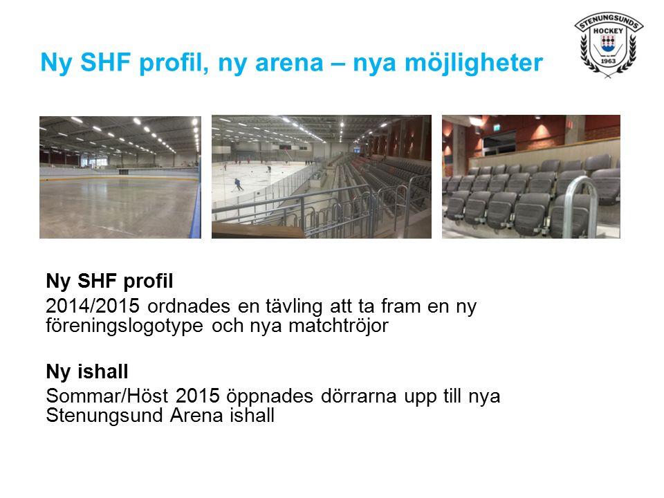 Ny SHF profil, ny arena – nya möjligheter Ny SHF profil 2014/2015 ordnades en tävling att ta fram en ny föreningslogotype och nya matchtröjor Ny ishall Sommar/Höst 2015 öppnades dörrarna upp till nya Stenungsund Arena ishall
