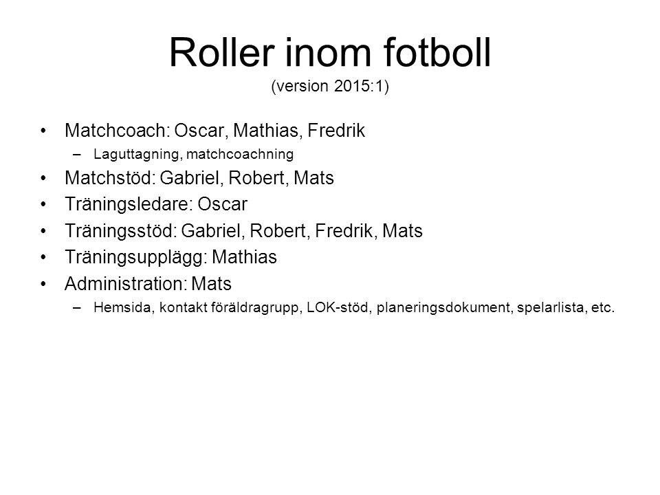 Roller inom fotboll (version 2015:1) Matchcoach: Oscar, Mathias, Fredrik –Laguttagning, matchcoachning Matchstöd: Gabriel, Robert, Mats Träningsledare