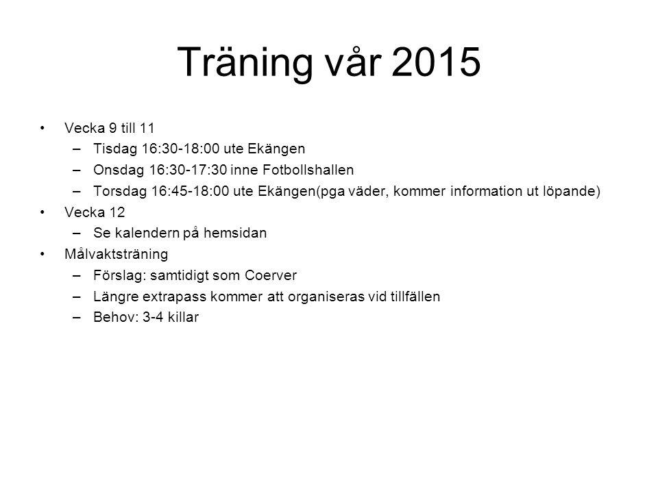 Cuper Ica Kvantum Cup –28 Mars –Ett eller två lag Forward Cup –7-9 Aug i Örebro –Ett eller två lag