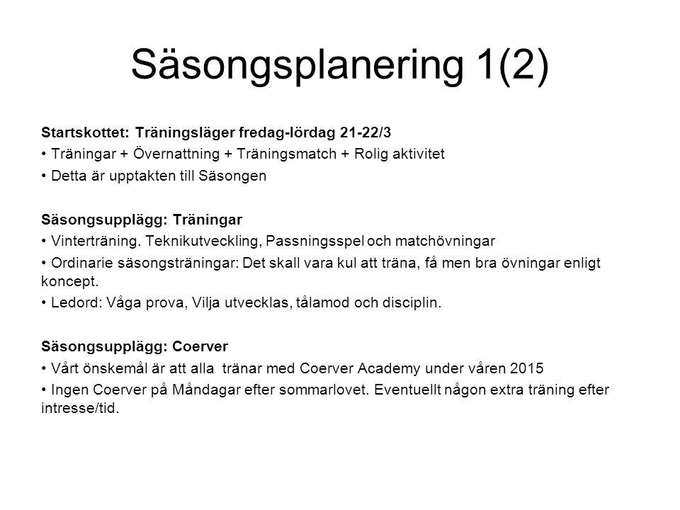 Säsongsplanering 1(2) Startskottet: Träningsläger fredag-lördag 21-22/3 Träningar + Övernattning + Träningsmatch + Rolig aktivitet Detta är upptakten till Säsongen Säsongsupplägg: Träningar Vinterträning.