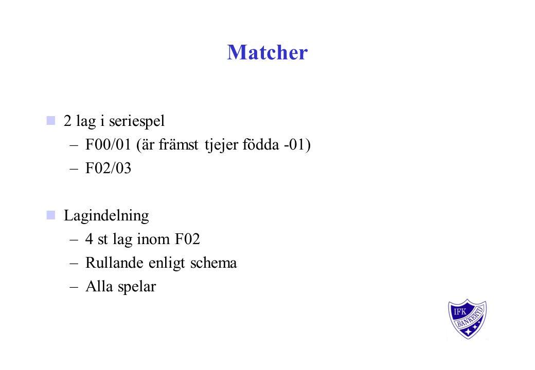 Matcher 2 lag i seriespel –F00/01 (är främst tjejer födda -01) –F02/03 Lagindelning –4 st lag inom F02 –Rullande enligt schema –Alla spelar