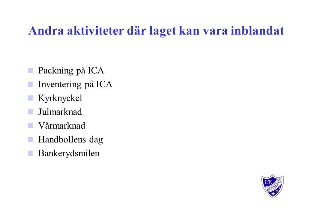 Andra aktiviteter där laget kan vara inblandat Packning på ICA Inventering på ICA Kyrknyckel Julmarknad Vårmarknad Handbollens dag Bankerydsmilen