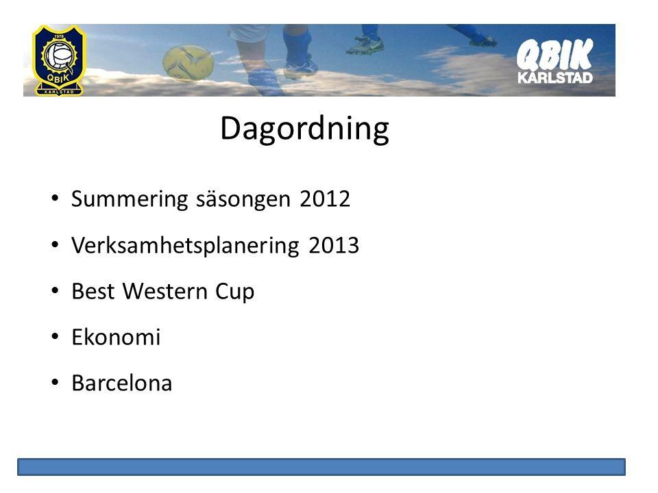 Dagordning Summering säsongen 2012 Verksamhetsplanering 2013 Best Western Cup Ekonomi Barcelona