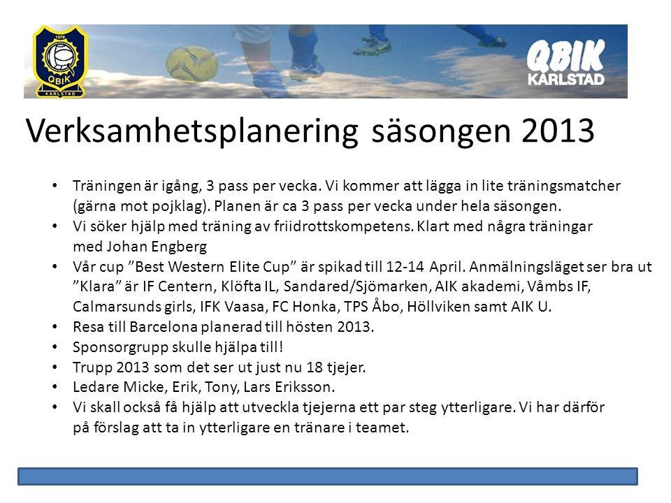 Verksamhetsplanering säsongen 2013 Träningen är igång, 3 pass per vecka. Vi kommer att lägga in lite träningsmatcher (gärna mot pojklag). Planen är ca