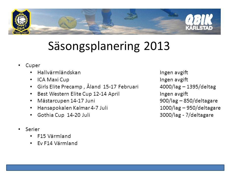 Säsongsplanering 2013 Cuper HallvärmländskanIngen avgift ICA Maxi CupIngen avgift Girls Elite Precamp, Åland 15-17 Februari4000/lag – 1395/deltag Best