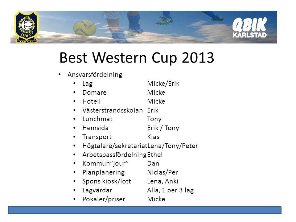 Best Western Cup 2013 Ansvarsfördelning LagMicke/Erik DomareMicke HotellMicke VästerstrandsskolanErik LunchmatTony HemsidaErik / Tony Transport Klas H