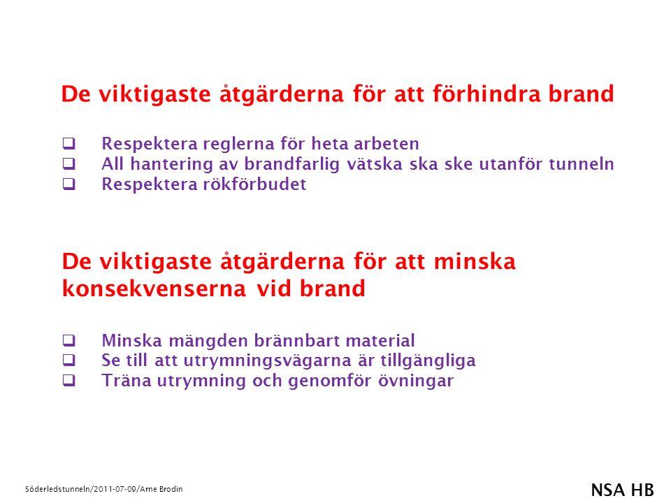 NSA HB Söderledstunneln/2011-07-09/Arne Brodin Larmtryckknappen aktiverar: Utrymningssignalerna röd/vit blixt i hela byggröret Sirenerna i hela byggröret Trafikstopp i trafikerade tunneln Larm till SOS 112 som larmar räddningstjänsten och Trafik Stockholm som larmar VägAssistans Impulsfläktar stoppas SOS 112 larmar arbetsledare Brand i byggrör Larm från larmtryckknapp Manuella åtgärder som utförs av arbetsledarna: Ringer SOS 112 och ger ytterligare information Övervakar utrymningen Larmar kollegor för hjälp med återsamlingen samt för hjälp med utskrift från passagekontrollsystemet Återställer blixtlampor, sirener, trafiksignaler, fläktar, larmtryckknapp, listec-kabel, brandlarm och centralapparat i samråd med Tk Eljour Klarrapporterar till Trafik Stockholm Trafik Stopp Varannan utrymningsväg har en larmknapp