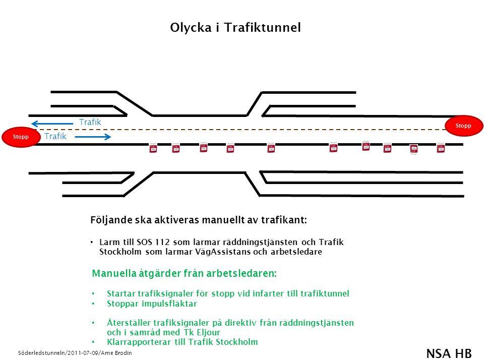 NSA HB Söderledstunneln/2011-07-09/Arne Brodin Listec-kabeln i trafiktunneln aktiverar: Röd/vit blixt i hela byggröret Röd/vit blixt i hela trafiktunneln Sirenerna i hela trafiktunneln Trafikstopp i trafikerad tunneln Larm till SOS 112 som larmar räddningstjänsten och Trafik Stockholm som larmar VägAssistans och arbetsledare Impulsfläktar stoppas Brand i Trafiktunnel Manuella åtgärder från arbetsledaren: Återställer blixtlampor, sirener, trafiksignaler, fläktar, larmtryckknapp, listec-kabel, brandlarm och centralapparat i samråd med Tk Eljour Trafik Stopp