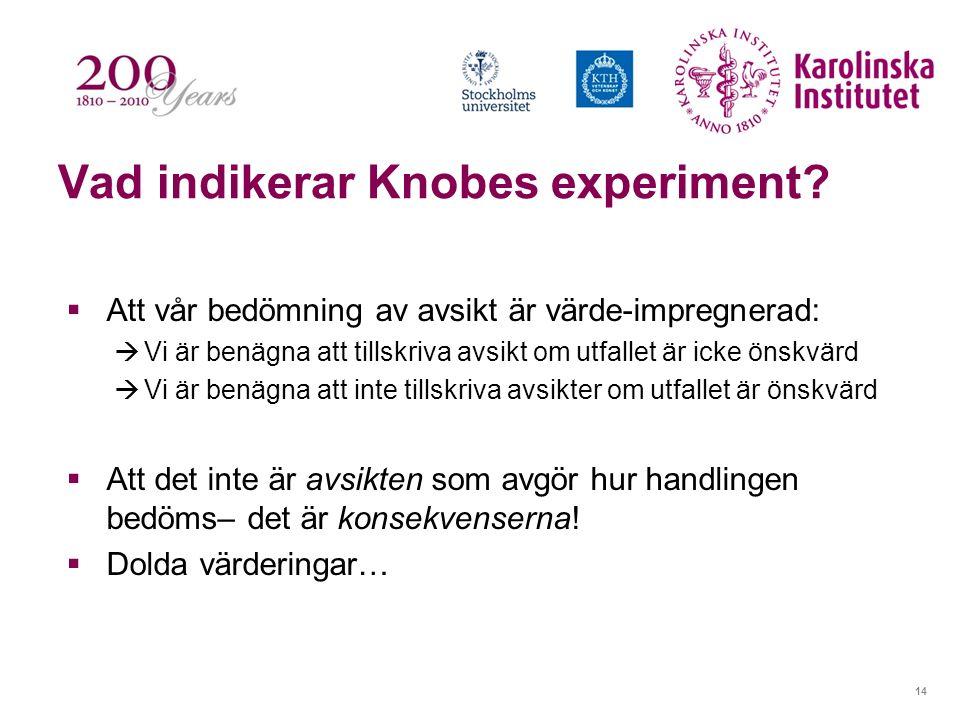 14 Vad indikerar Knobes experiment?  Att vår bedömning av avsikt är värde-impregnerad:  Vi är benägna att tillskriva avsikt om utfallet är icke önsk
