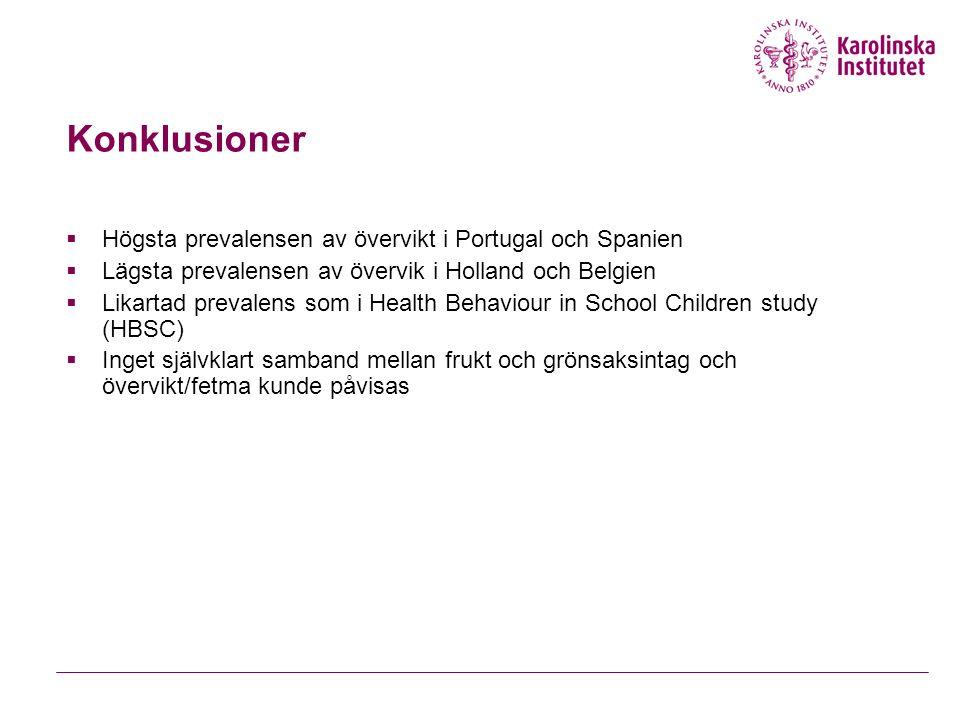 Konklusioner  Högsta prevalensen av övervikt i Portugal och Spanien  Lägsta prevalensen av övervik i Holland och Belgien  Likartad prevalens som i Health Behaviour in School Children study (HBSC)  Inget självklart samband mellan frukt och grönsaksintag och övervikt/fetma kunde påvisas