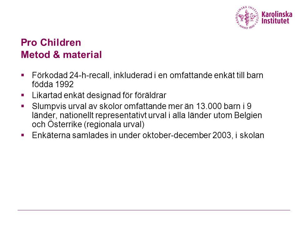 Pro Children Metod & material  Förkodad 24-h-recall, inkluderad i en omfattande enkät till barn födda 1992  Likartad enkät designad för föräldrar  Slumpvis urval av skolor omfattande mer än 13.000 barn i 9 länder, nationellt representativt urval i alla länder utom Belgien och Österrike (regionala urval)  Enkäterna samlades in under oktober-december 2003, i skolan