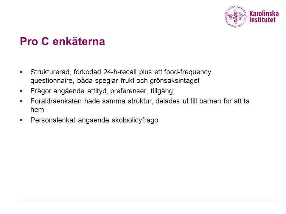 Pro C enkäterna  Strukturerad, förkodad 24-h-recall plus ett food-frequency questionnaire, båda speglar frukt och grönsaksintaget  Frågor angående a