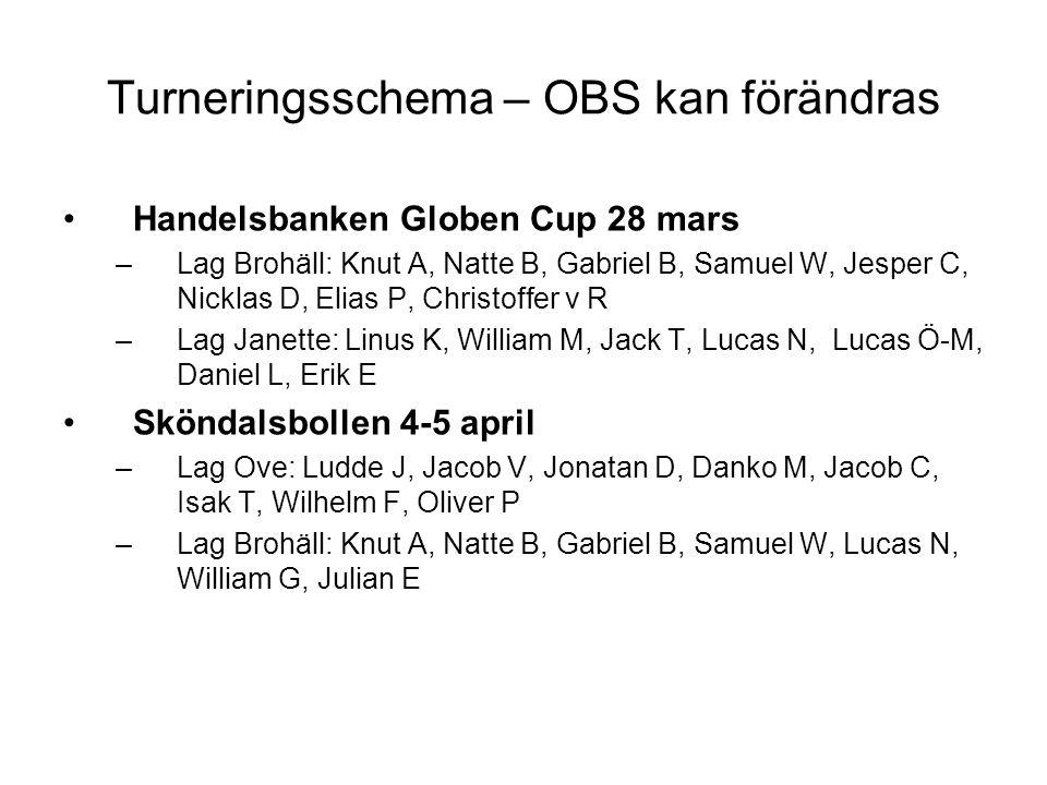 Turneringsschema – OBS kan förändras Handelsbanken Globen Cup 28 mars –Lag Brohäll: Knut A, Natte B, Gabriel B, Samuel W, Jesper C, Nicklas D, Elias P