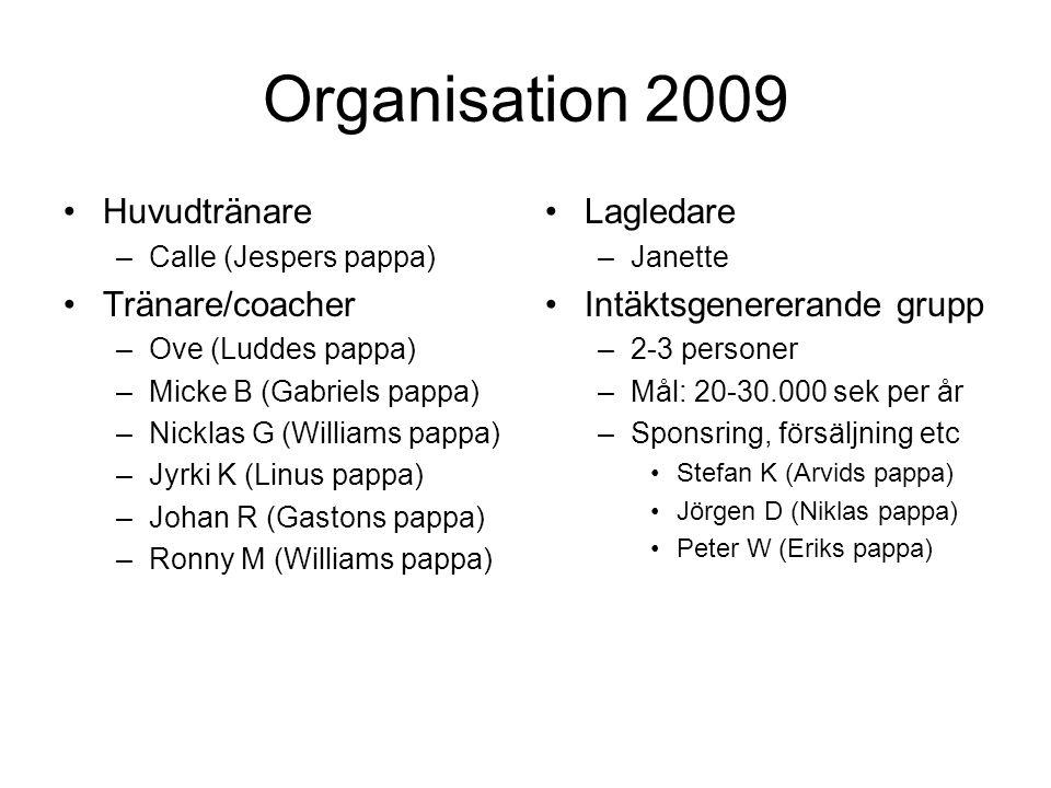 Organisation 2009 Huvudtränare –Calle (Jespers pappa) Tränare/coacher –Ove (Luddes pappa) –Micke B (Gabriels pappa) –Nicklas G (Williams pappa) –Jyrki