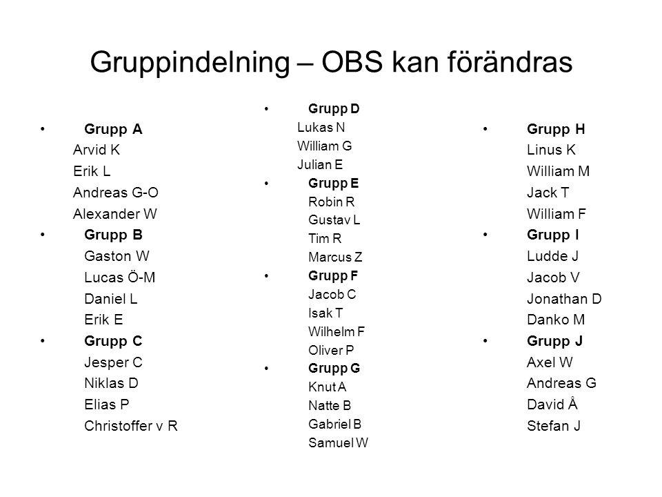 Gruppindelning – OBS kan förändras Grupp A Arvid K Erik L Andreas G-O Alexander W Grupp B Gaston W Lucas Ö-M Daniel L Erik E Grupp C Jesper C Niklas D