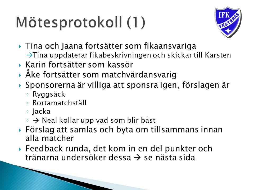  Tina och Jaana fortsätter som fikaansvariga  Tina uppdaterar fikabeskrivningen och skickar till Karsten  Karin fortsätter som kassör  Åke fortsätter som matchvärdansvarig  Sponsorerna är villiga att sponsra igen, förslagen är ◦ Ryggsäck ◦ Bortamatchställ ◦ Jacka ◦  Neal kollar upp vad som blir bäst  Förslag att samlas och byta om tillsammans innan alla matcher  Feedback runda, det kom in en del punkter och tränarna undersöker dessa  se nästa sida