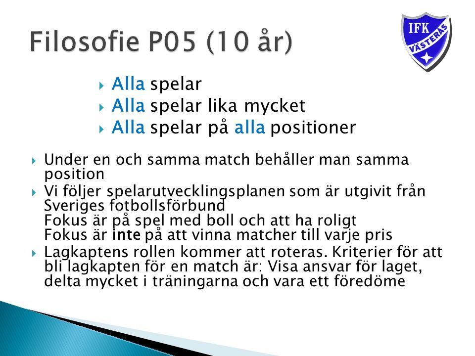  Under en och samma match behåller man samma position  Vi följer spelarutvecklingsplanen som är utgivit från Sveriges fotbollsförbund Fokus är på spel med boll och att ha roligt Fokus är inte på att vinna matcher till varje pris  Lagkaptens rollen kommer att roteras.