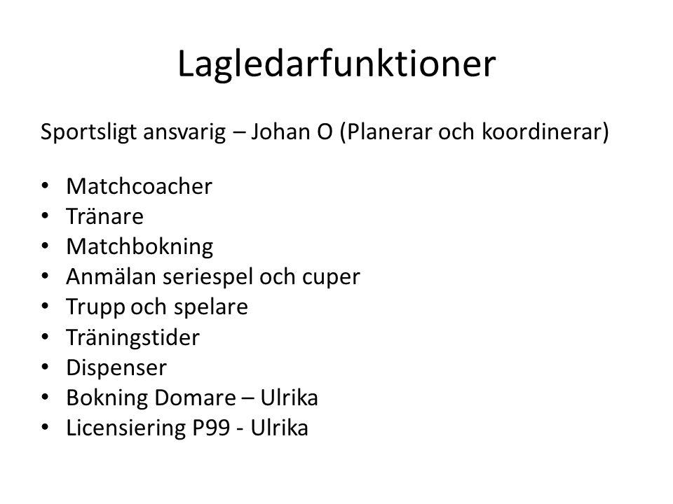 Lagledarfunktioner Sportsligt ansvarig – Johan O (Planerar och koordinerar) Matchcoacher Tränare Matchbokning Anmälan seriespel och cuper Trupp och sp