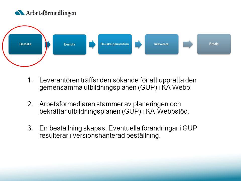 Vinster med versionshanterad GUP Vad Arbetsförmedlingen planerar att avropa blir tydligare för alla GUP:en speglar den faktiska planeringen Underlättar kommunikationen mellan arbetsförmedlare och leverantör