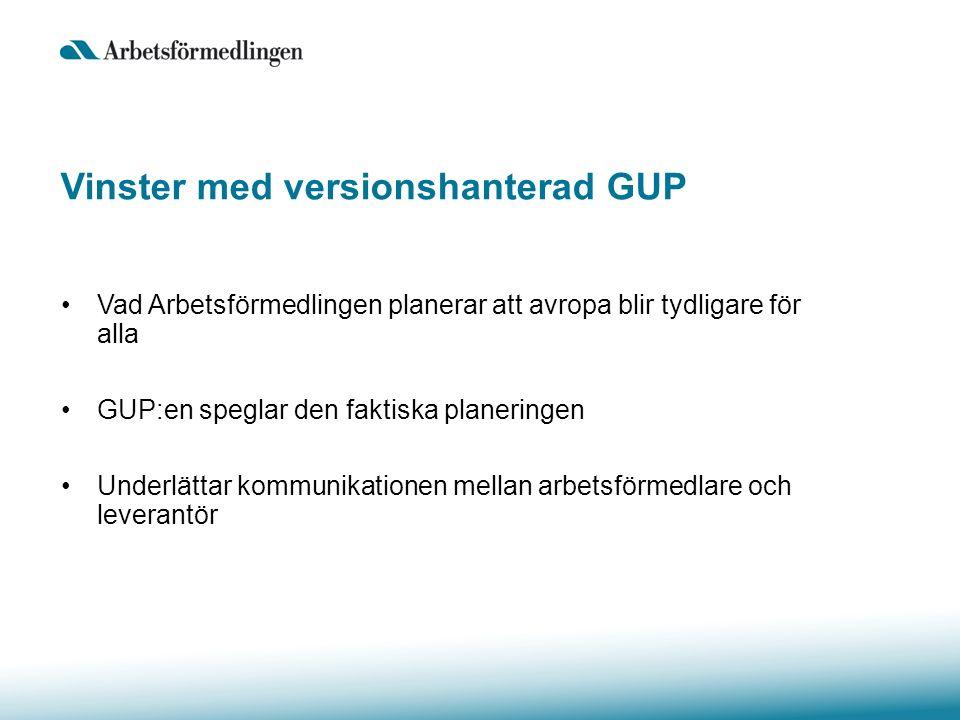 Vinster med versionshanterad GUP Vad Arbetsförmedlingen planerar att avropa blir tydligare för alla GUP:en speglar den faktiska planeringen Underlätta