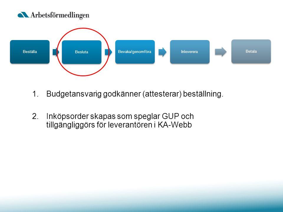 1.Budgetansvarig godkänner (attesterar) beställning. 2.Inköpsorder skapas som speglar GUP och tillgängliggörs för leverantören i KA-Webb BeställaBeslu