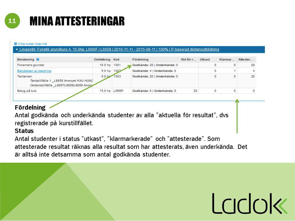"""11 MINA ATTESTERINGAR Fördelning Antal godkända och underkända studenter av alla """"aktuella för resultat"""", dvs registrerade på kurstillfället. Status A"""