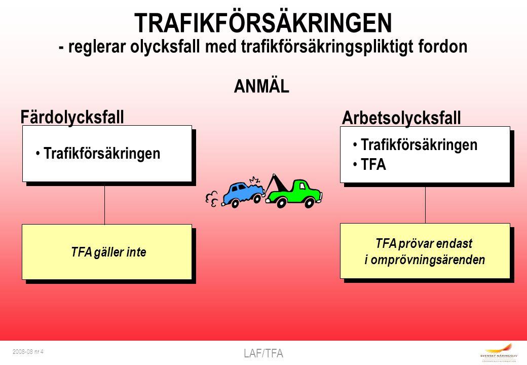 LAF/TFA 2008-08 nr 4 TRAFIKFÖRSÄKRINGEN - reglerar olycksfall med trafikförsäkringspliktigt fordon Trafikförsäkringen TFA ANMÄL Trafikförsäkringen TFA prövar endast i omprövningsärenden TFA gäller inte Färdolycksfall Arbetsolycksfall
