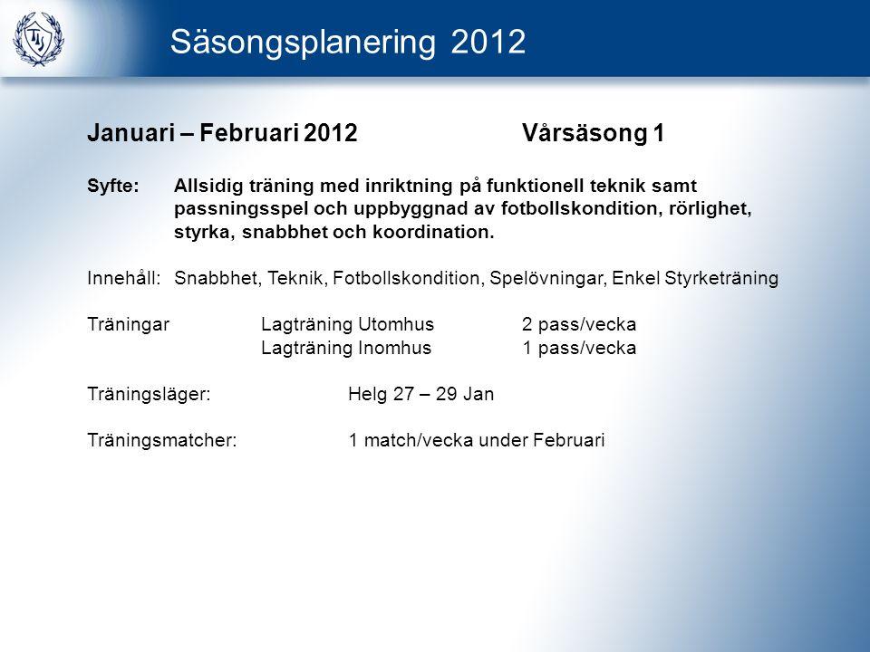 Säsongsplanering 2012 Januari – Februari 2012Vårsäsong 1 Syfte:Allsidig träning med inriktning på funktionell teknik samt passningsspel och uppbyggnad av fotbollskondition, rörlighet, styrka, snabbhet och koordination.