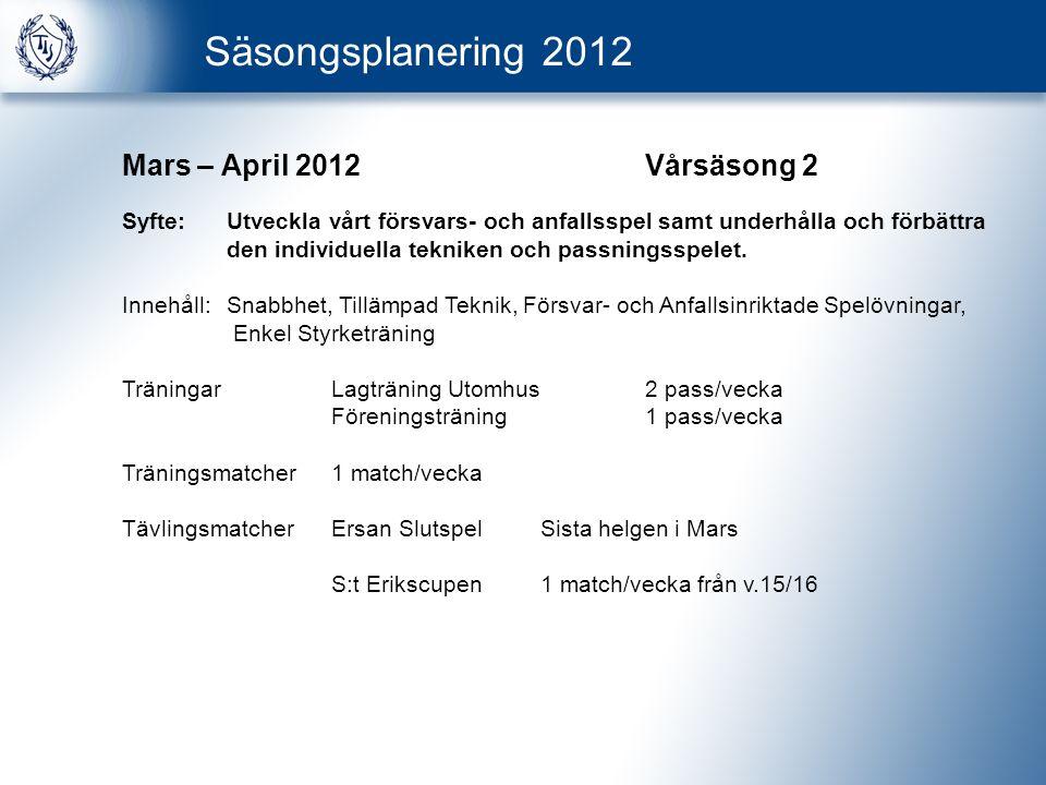 Säsongsplanering 2012 Mars – April 2012Vårsäsong 2 Syfte:Utveckla vårt försvars- och anfallsspel samt underhålla och förbättra den individuella tekniken och passningsspelet.