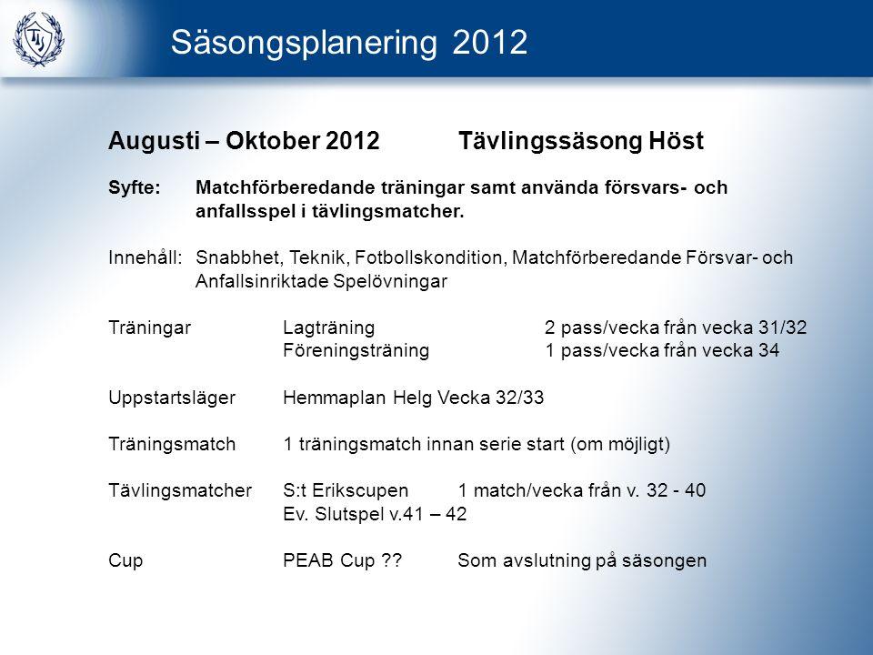 Säsongsplanering 2012 Augusti – Oktober 2012Tävlingssäsong Höst Syfte:Matchförberedande träningar samt använda försvars- och anfallsspel i tävlingsmatcher.